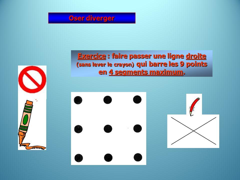 Oser diverger Exercice : faire passer une ligne droite (sans lever le crayon) qui barre les 9 points en 4 segments maximum.