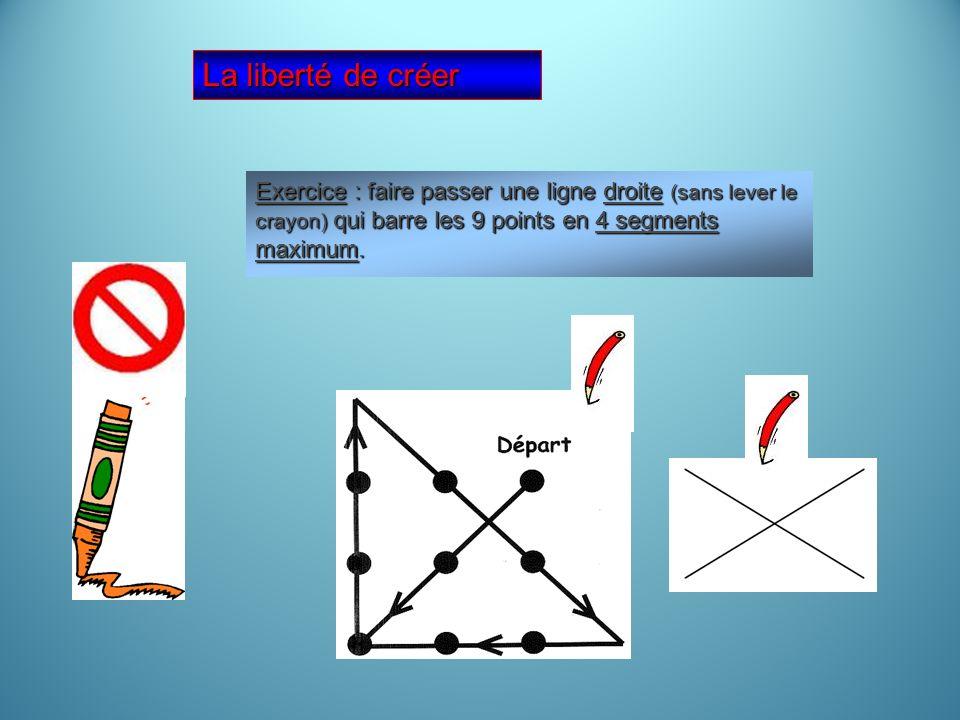 La liberté de créer Exercice : faire passer une ligne droite (sans lever le crayon) qui barre les 9 points en 4 segments maximum.