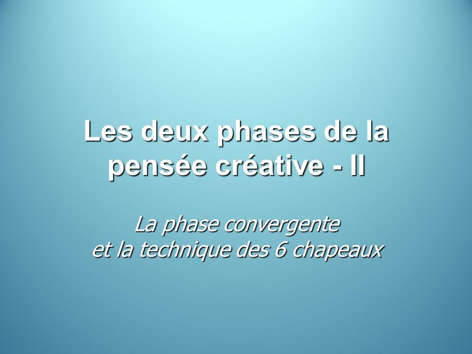Les deux phases de la pensée créative - II