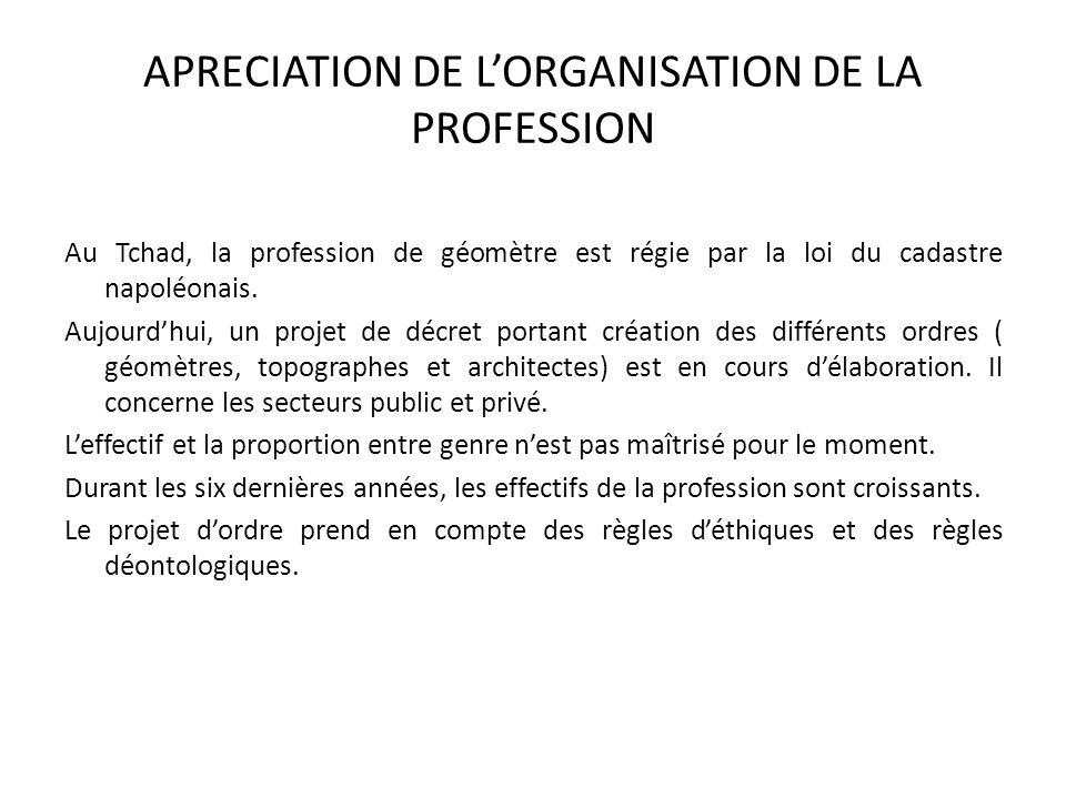APRECIATION DE L'ORGANISATION DE LA PROFESSION