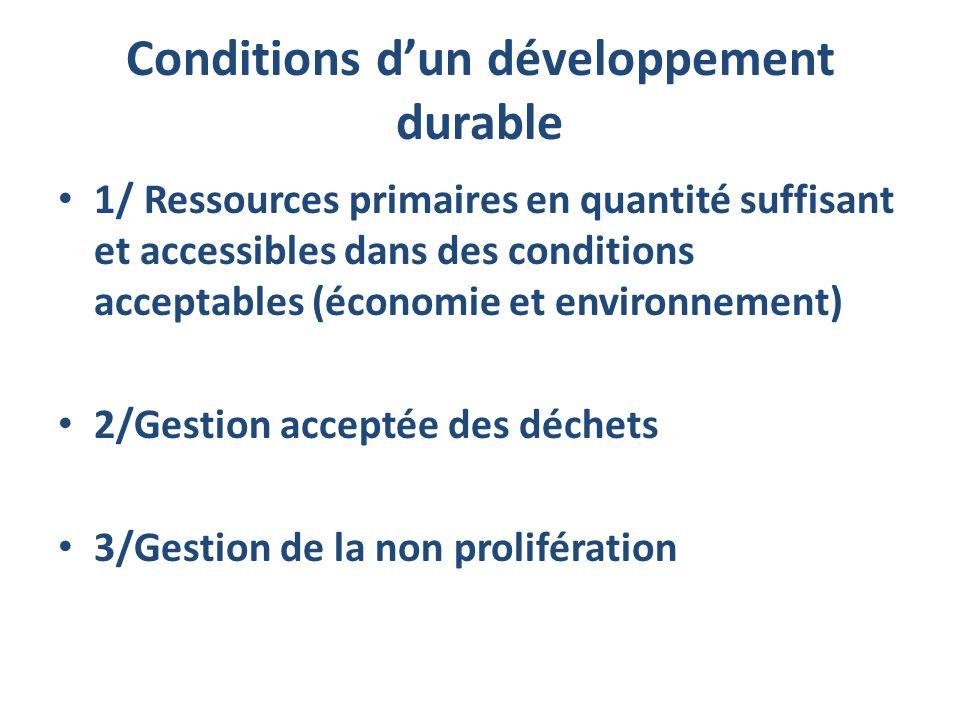 Conditions d'un développement durable