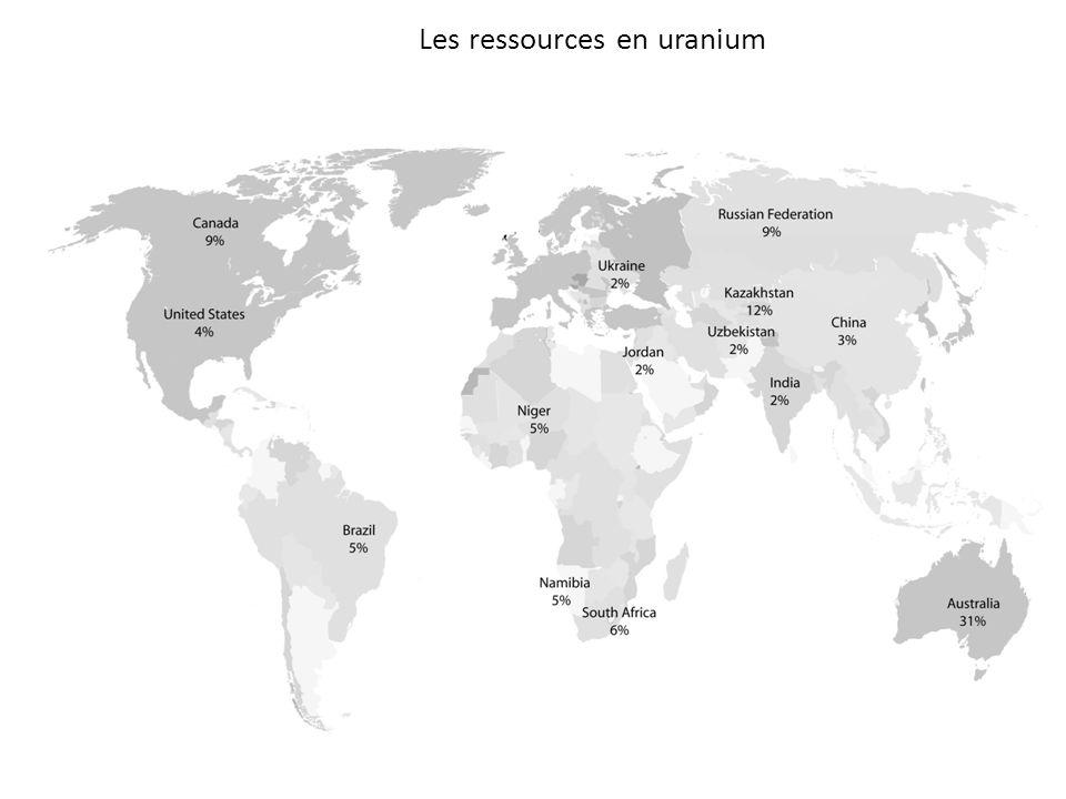 Les ressources en uranium