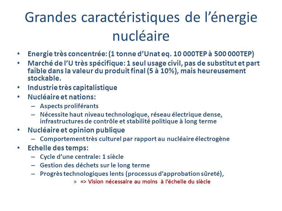 Grandes caractéristiques de l'énergie nucléaire