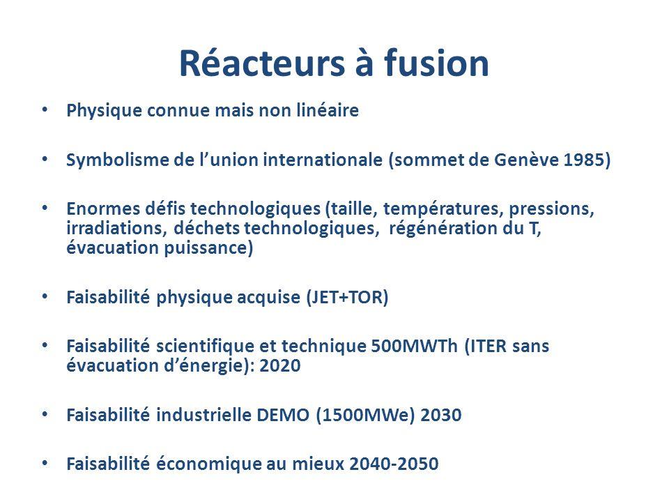 Réacteurs à fusion Physique connue mais non linéaire