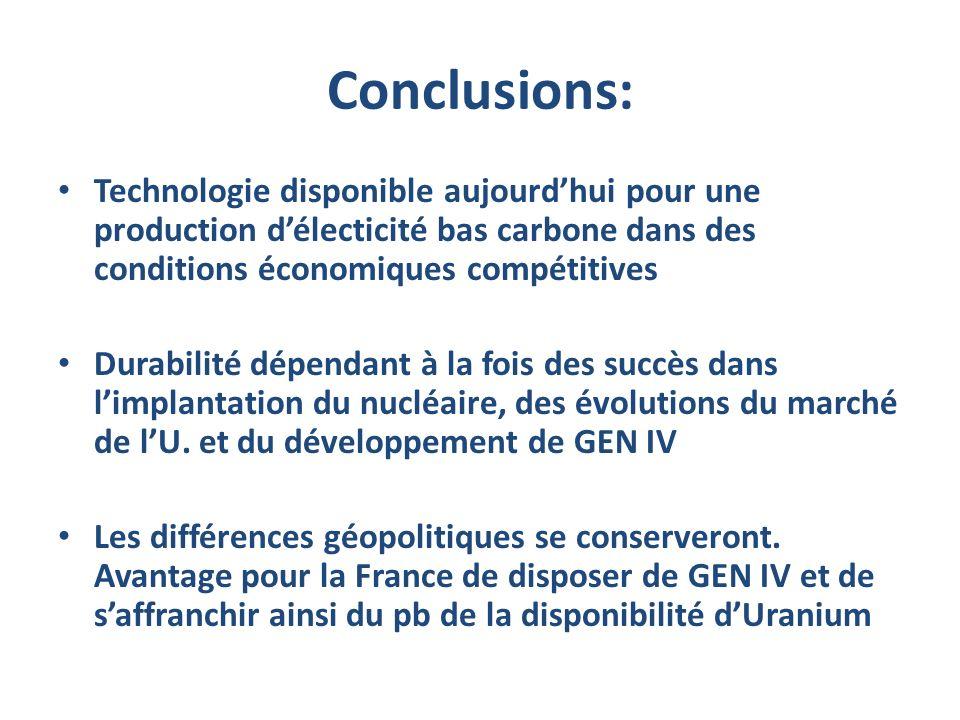 Conclusions: Technologie disponible aujourd'hui pour une production d'électicité bas carbone dans des conditions économiques compétitives.