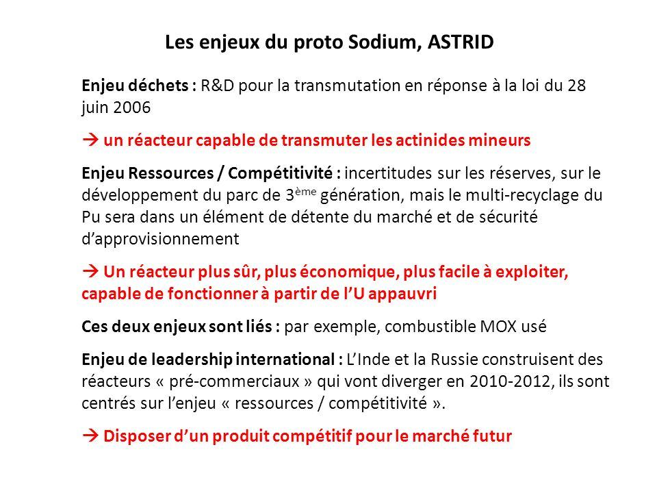 Les enjeux du proto Sodium, ASTRID