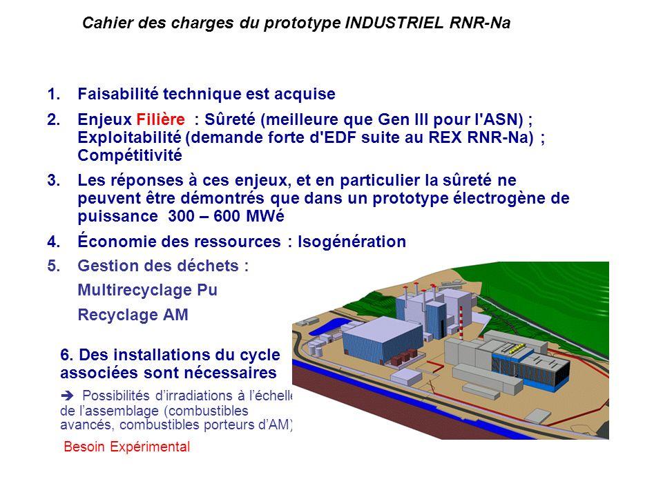 Cahier des charges du prototype INDUSTRIEL RNR-Na