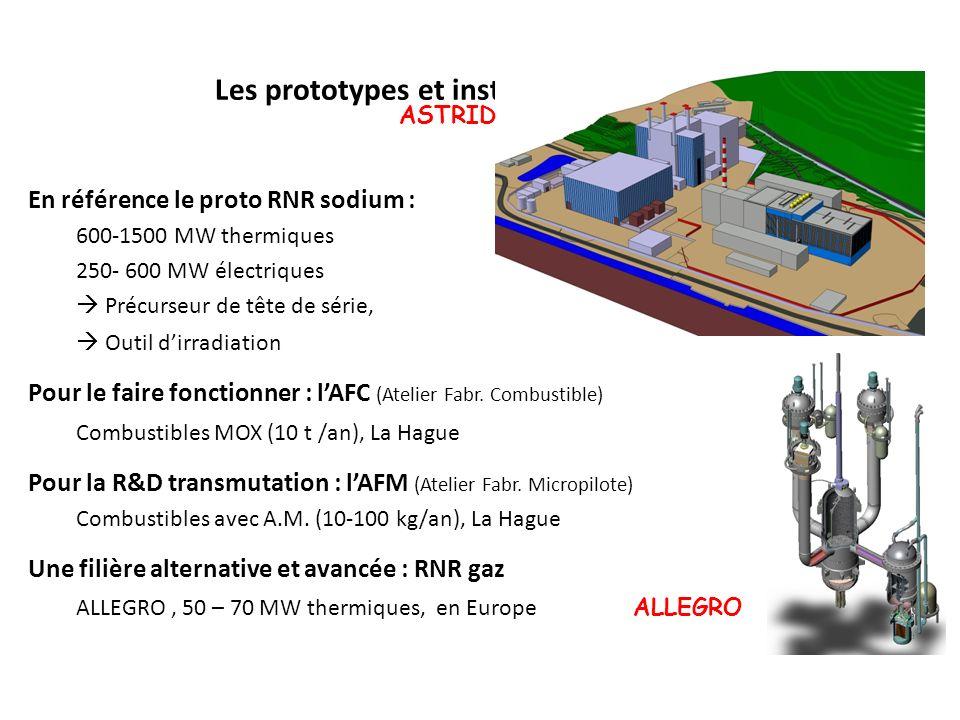 Les prototypes et installations associées