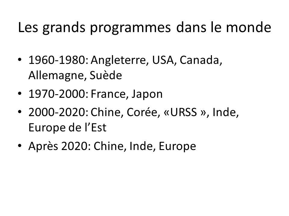 Les grands programmes dans le monde