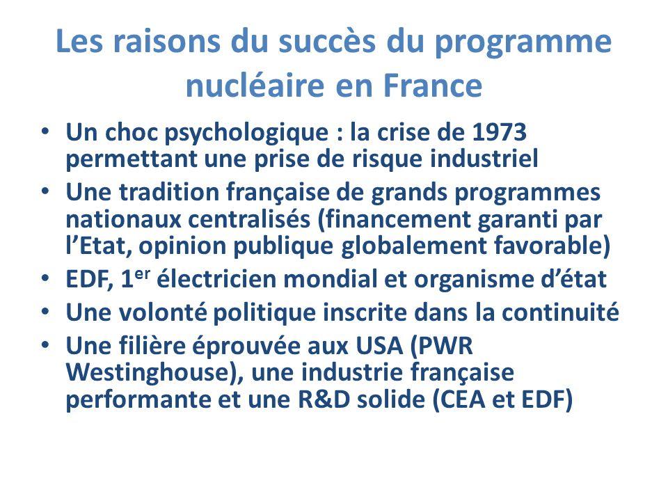 Les raisons du succès du programme nucléaire en France