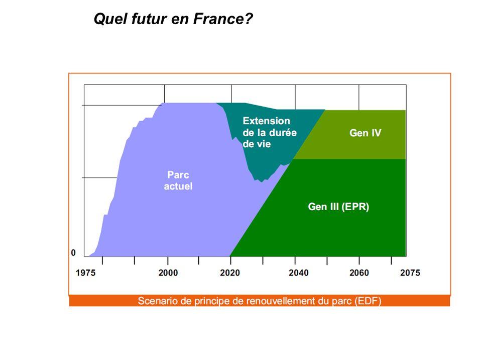 Quel futur en France