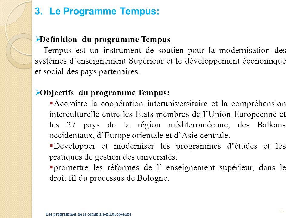 Le Programme Tempus: Definition du programme Tempus