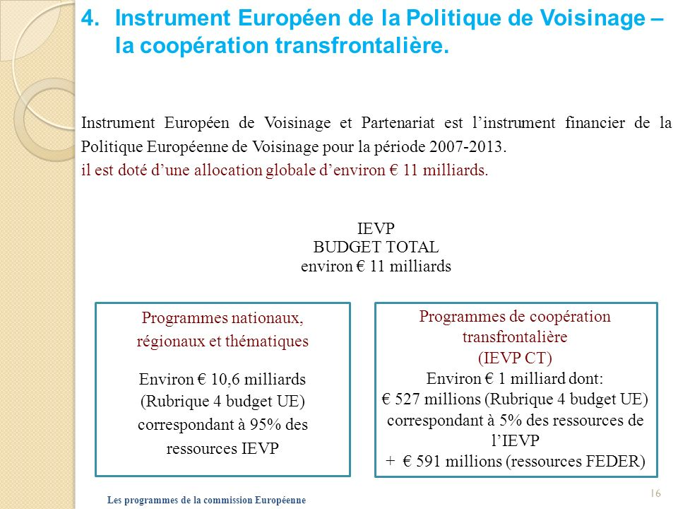 Instrument Européen de la Politique de Voisinage – la coopération transfrontalière.