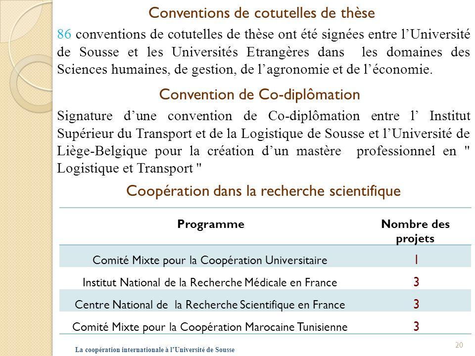 Conventions de cotutelles de thèse