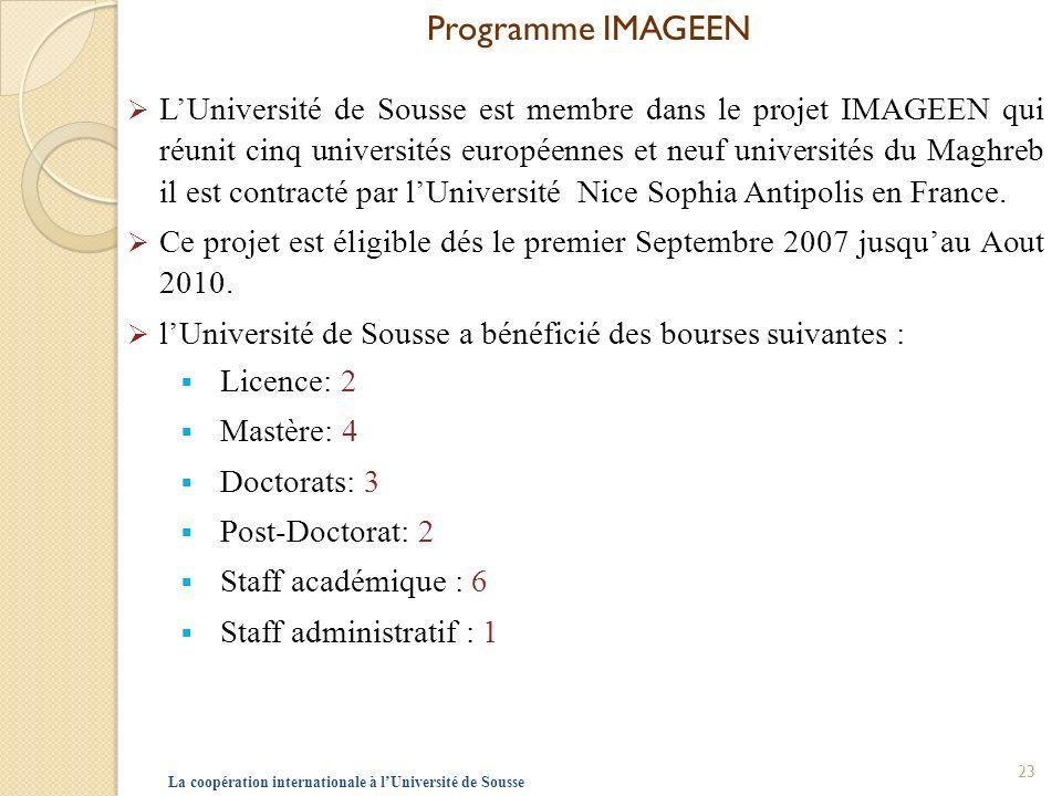 Programme IMAGEEN