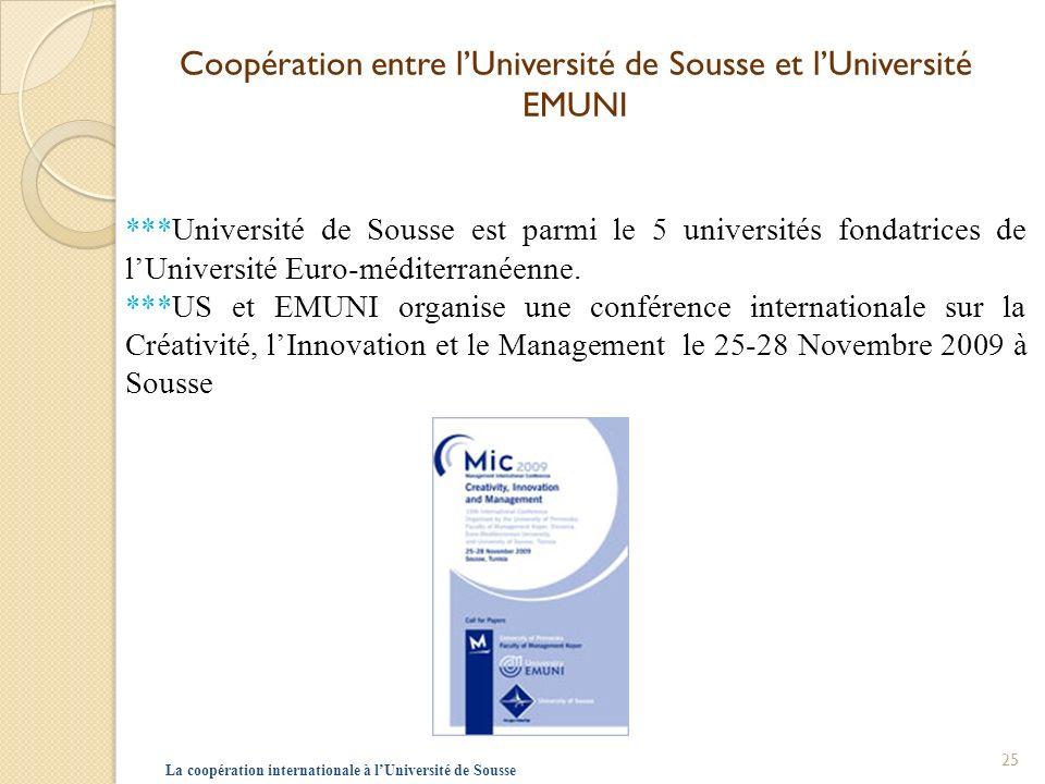 Coopération entre l'Université de Sousse et l'Université EMUNI