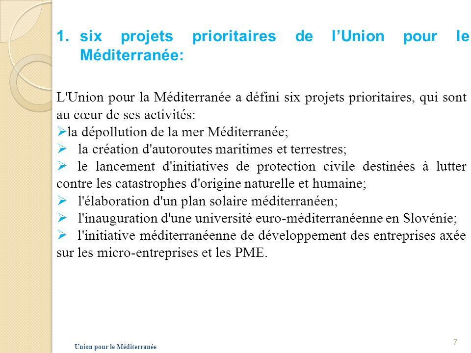 six projets prioritaires de l'Union pour le Méditerranée: