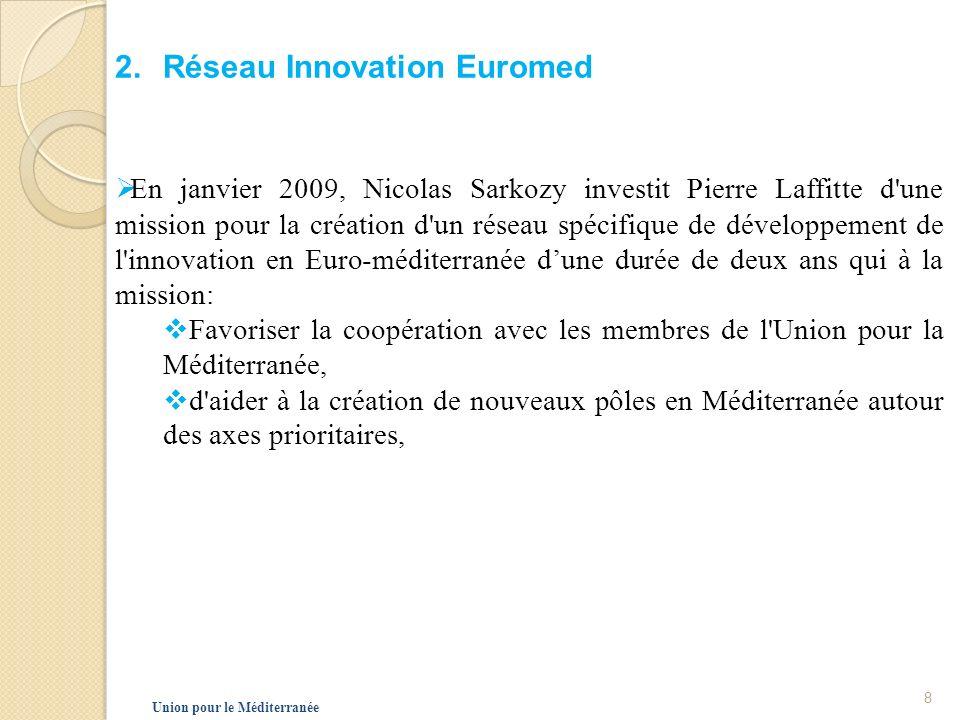 Réseau Innovation Euromed