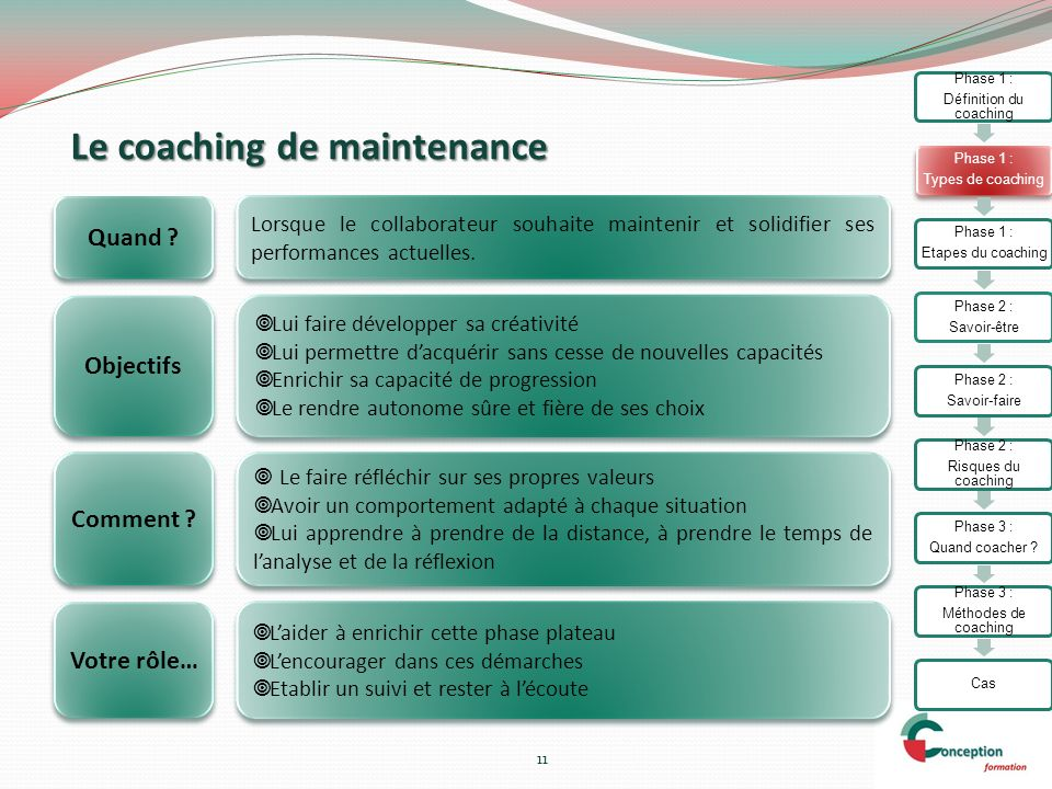 Le coaching de maintenance