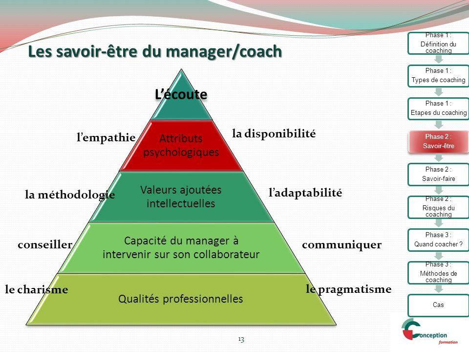 Les savoir-être du manager/coach