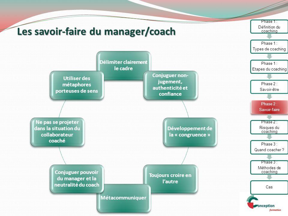 Les savoir-faire du manager/coach