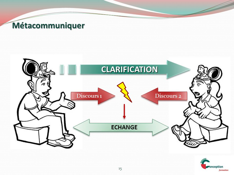 Métacommuniquer CLARIFICATION Discours 1 Discours 2 Marion ECHANGE