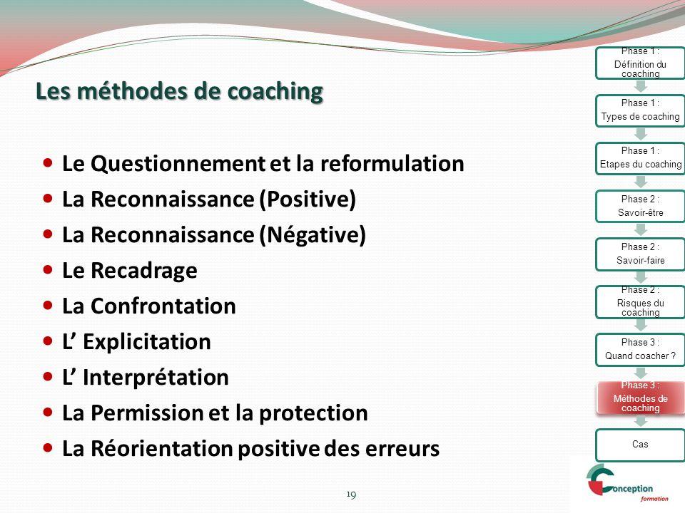 Les méthodes de coaching
