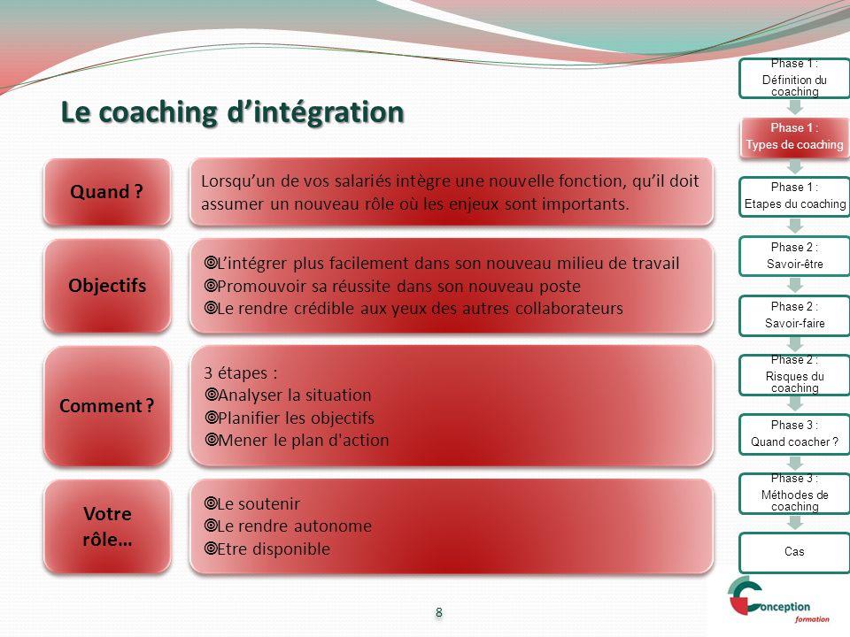 Le coaching d'intégration