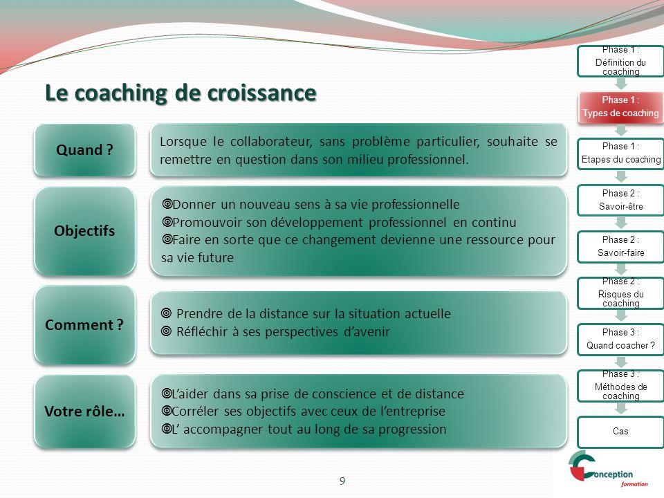 Le coaching de croissance