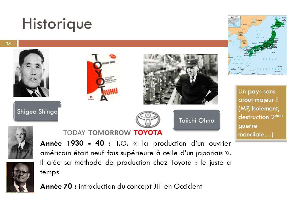 Historique Un pays sans atout majeur ! (MP, Isolement, destruction 2ème guerre mondiale…) Shigeo Shingo.