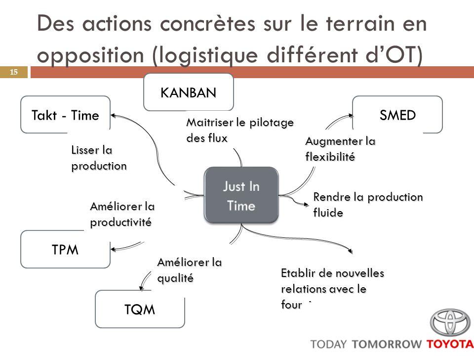 Des actions concrètes sur le terrain en opposition (logistique différent d'OT)