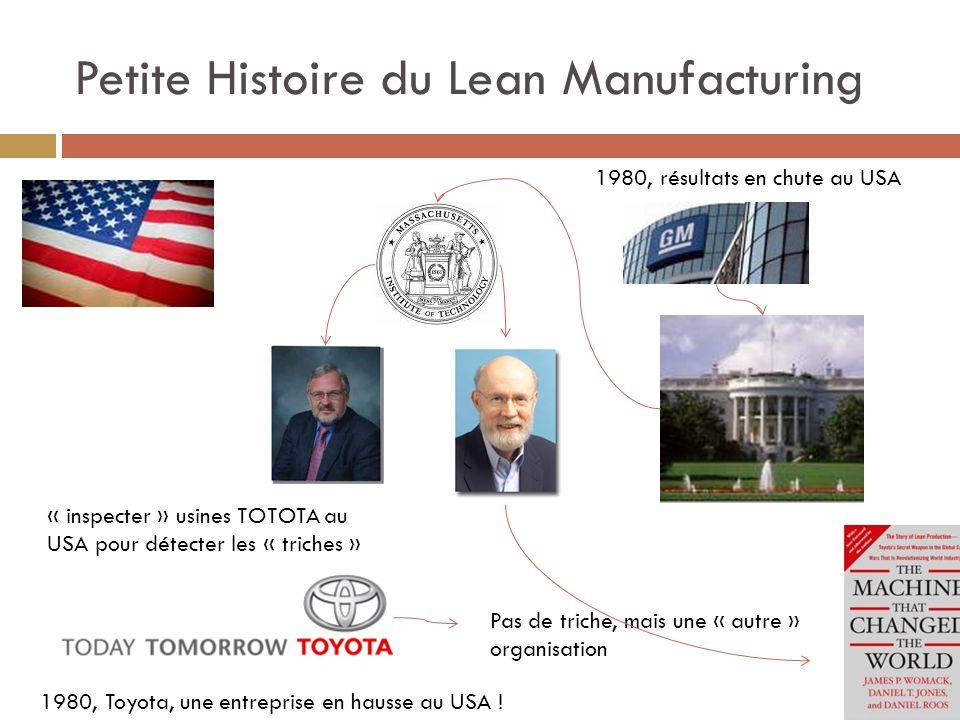 Petite Histoire du Lean Manufacturing