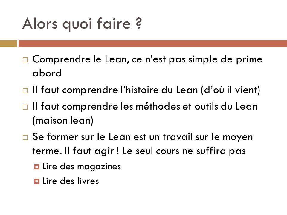 Alors quoi faire Comprendre le Lean, ce n'est pas simple de prime abord. Il faut comprendre l'histoire du Lean (d'où il vient)