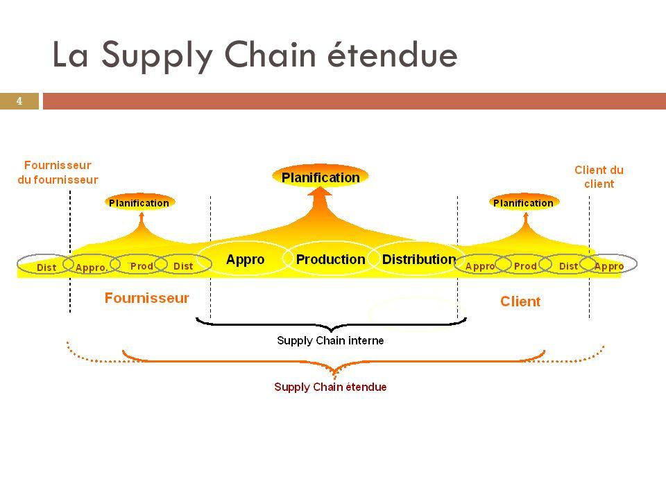La Supply Chain étendue