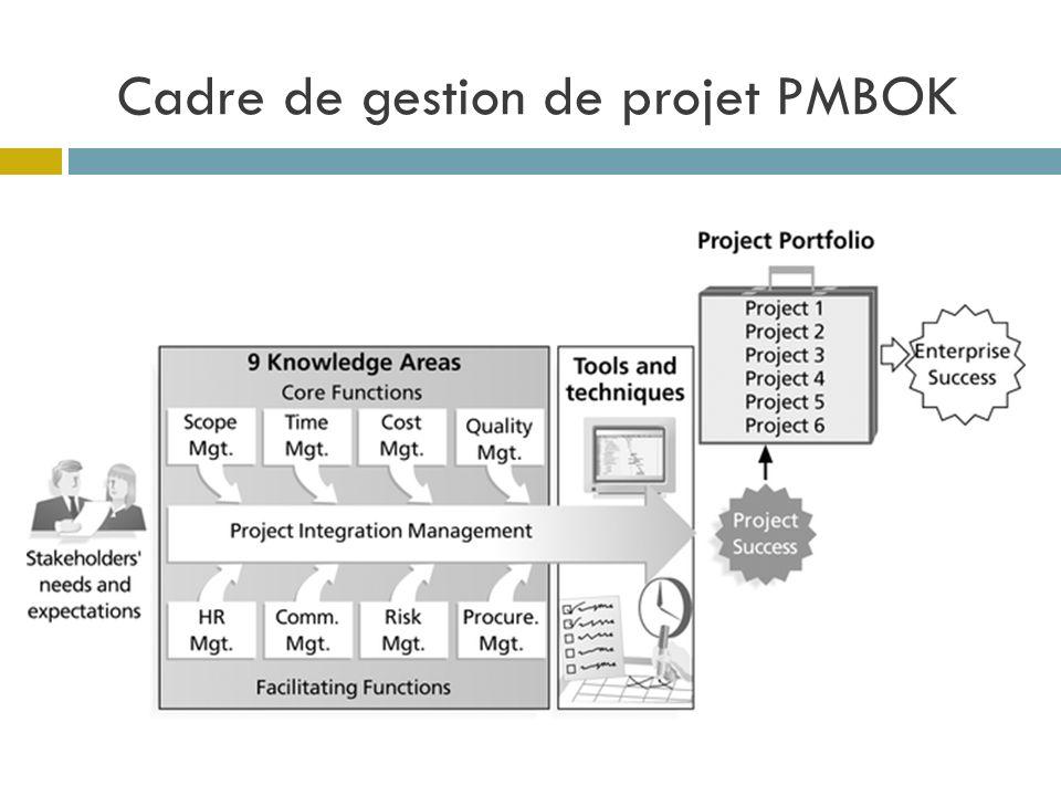Cadre de gestion de projet PMBOK