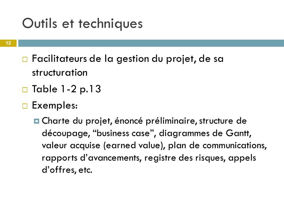 Outils et techniques Facilitateurs de la gestion du projet, de sa structuration. Table 1-2 p.13. Exemples: