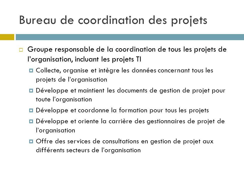 Bureau de coordination des projets