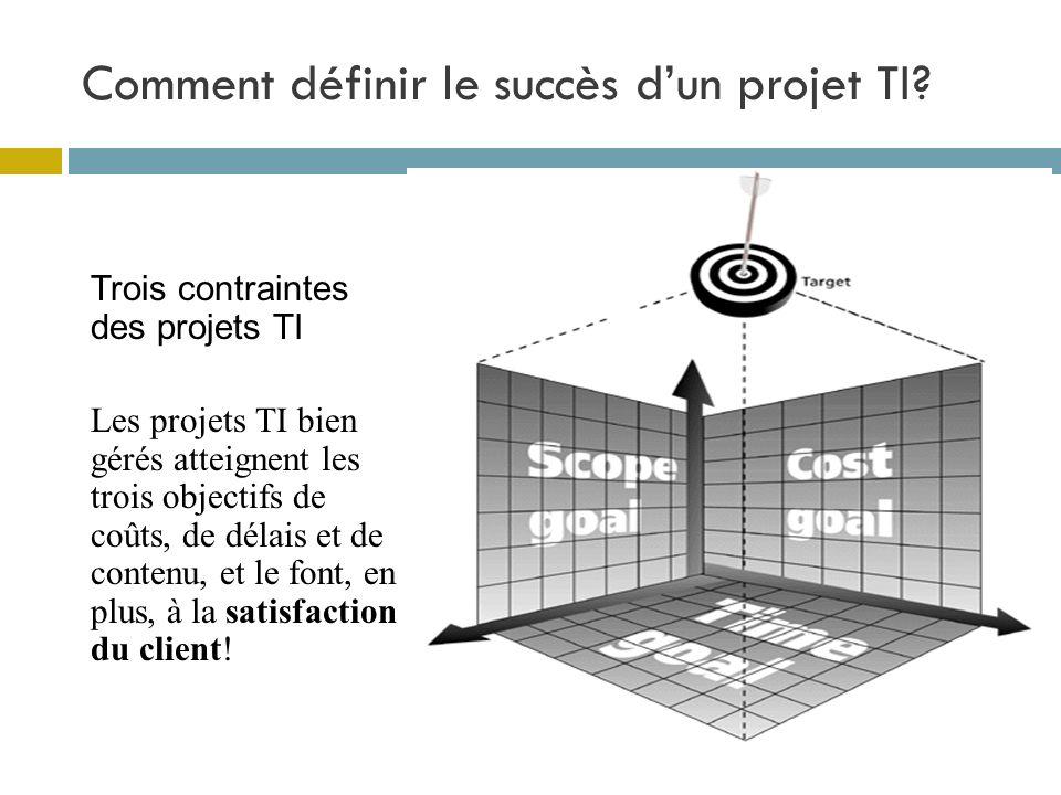 Comment définir le succès d'un projet TI