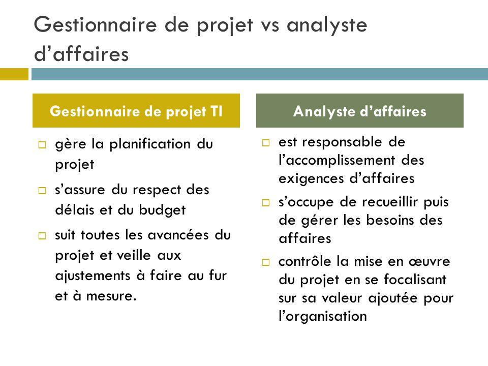 Gestionnaire de projet vs analyste d'affaires