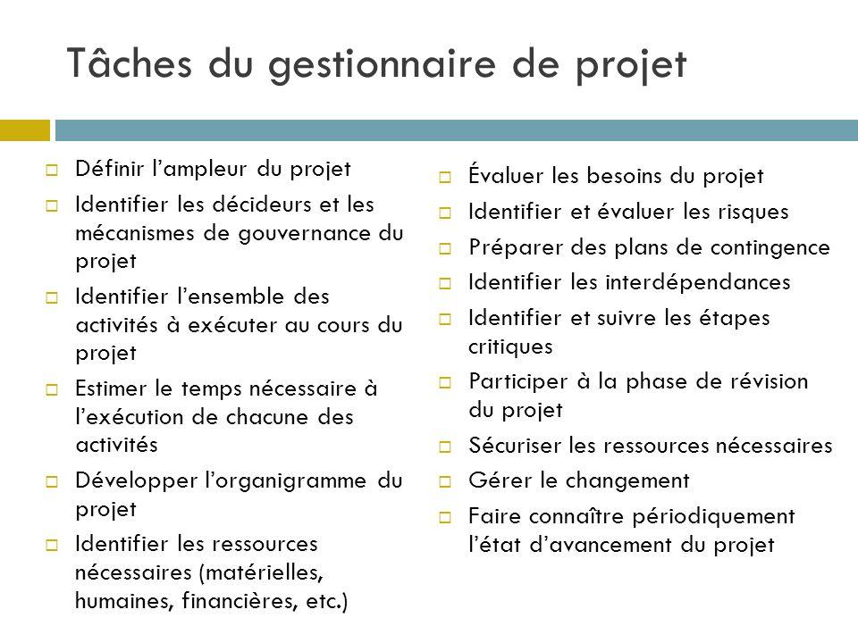 Tâches du gestionnaire de projet