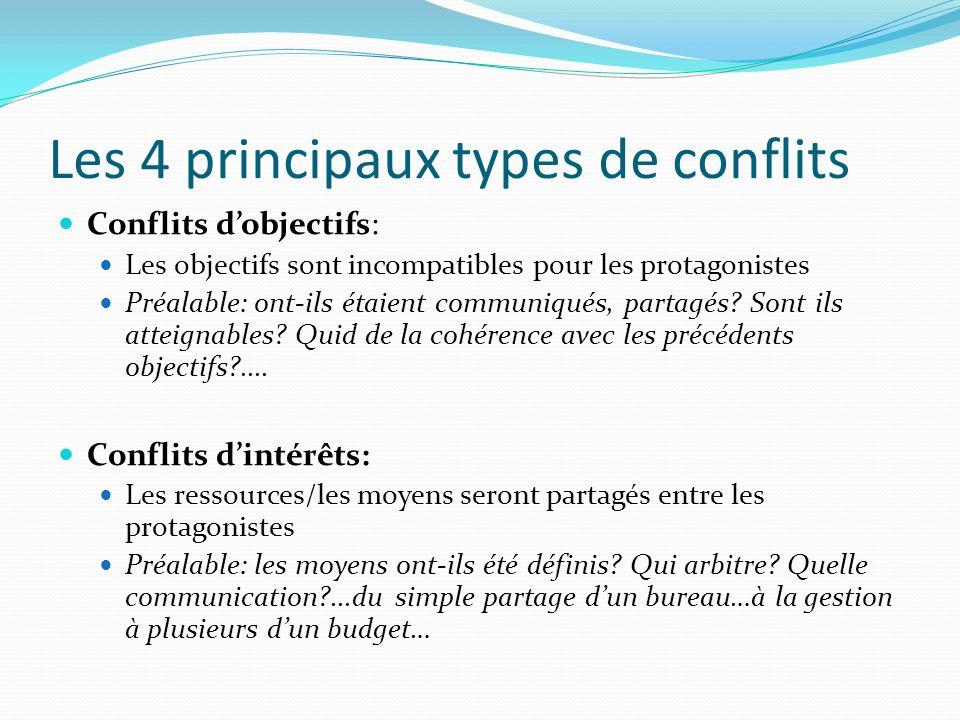 Les 4 principaux types de conflits