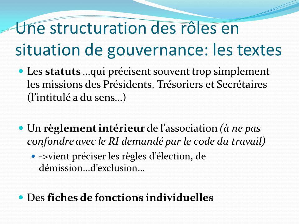 Une structuration des rôles en situation de gouvernance: les textes