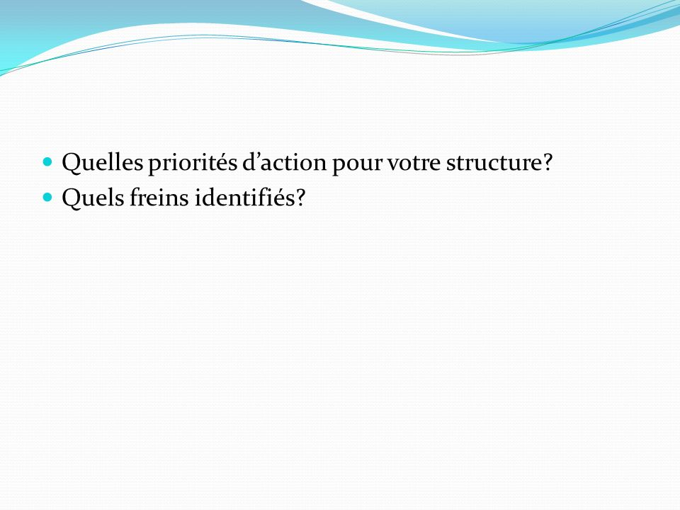 Quelles priorités d'action pour votre structure