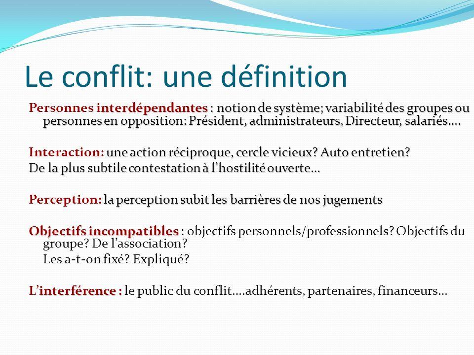Le conflit: une définition