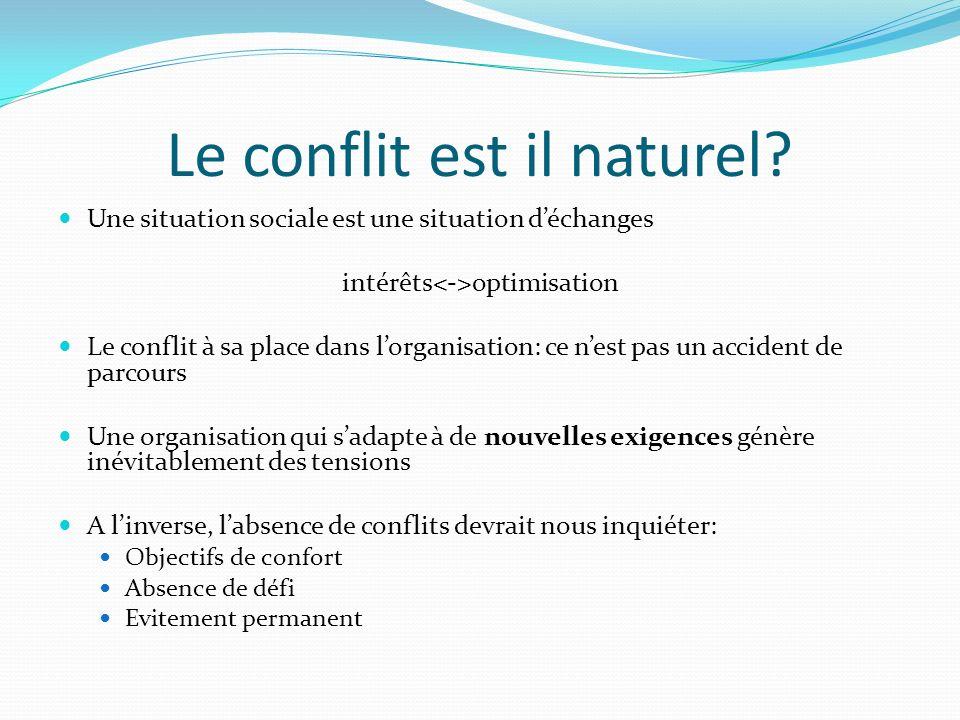 Le conflit est il naturel
