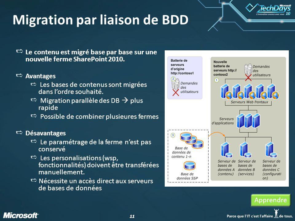 Migration par liaison de BDD