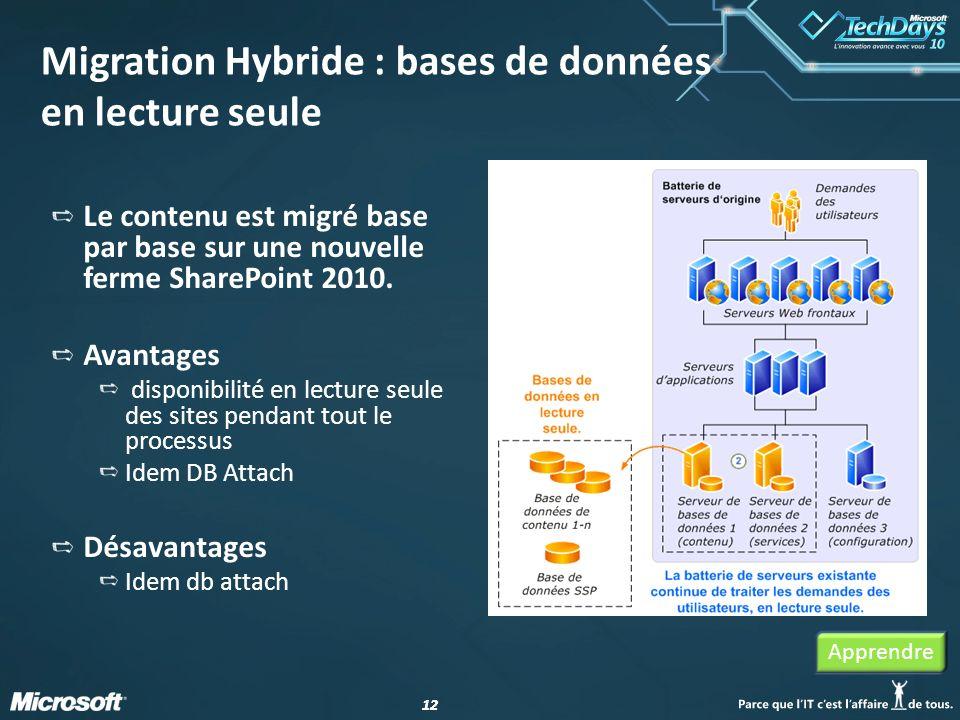 Migration Hybride : bases de données en lecture seule