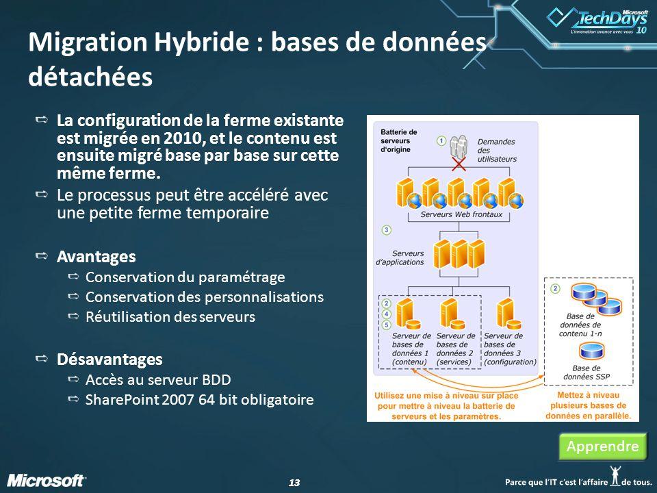 Migration Hybride : bases de données détachées