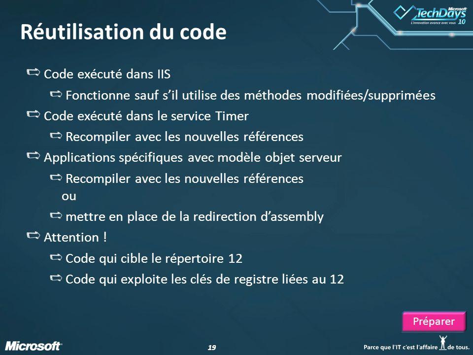 Réutilisation du code Code exécuté dans IIS