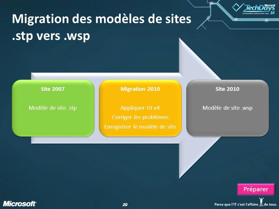 Migration des modèles de sites .stp vers .wsp